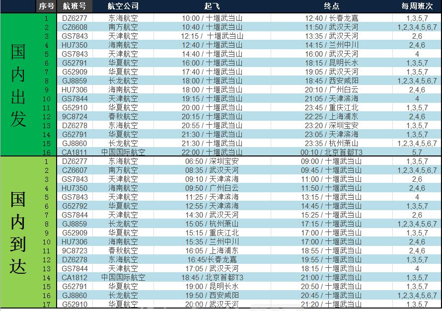 全国城市航班时刻表_全国航班时刻表查询-怎样查询国际航班到达时刻?