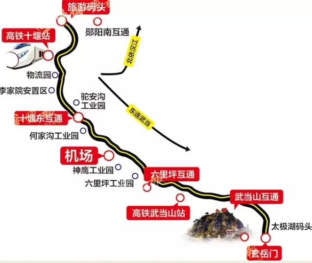 【资讯】好方便!这条路修好后距武当山机场只要15分钟