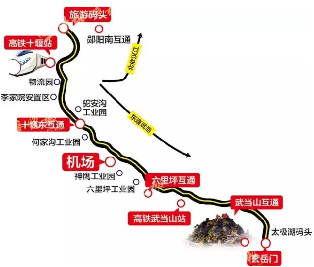 【资讯】我市史上地方投资规模最大的公路正式开建