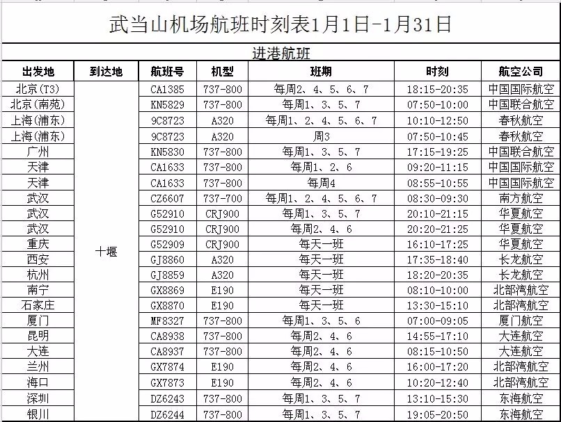 武当山机场航班时刻表