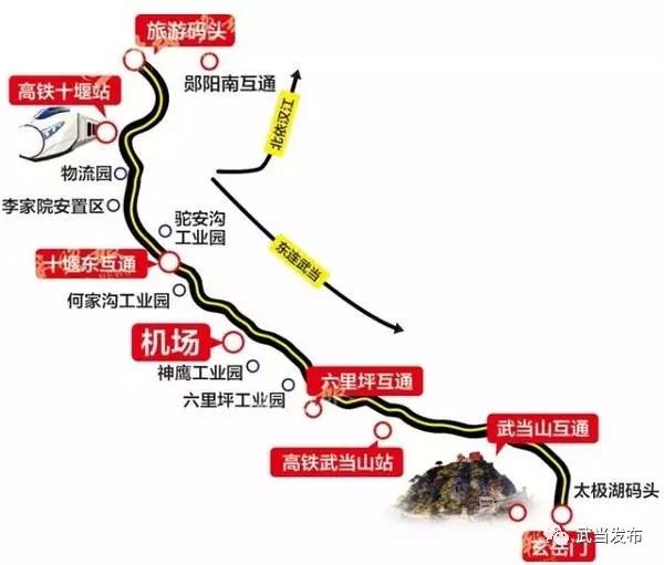 机场-高铁站-景区快捷通道