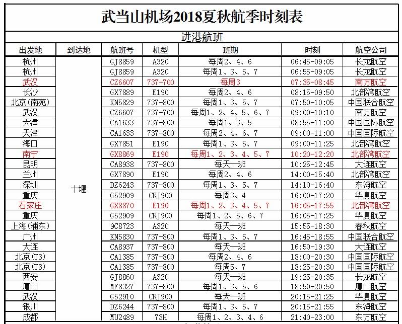 武当山机场夏秋航季时刻表